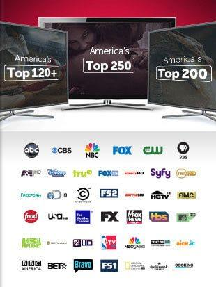 DISH Top Channel Packages - Baraboo, Wisconsin - Star Connection - DISH Authorized Retailer